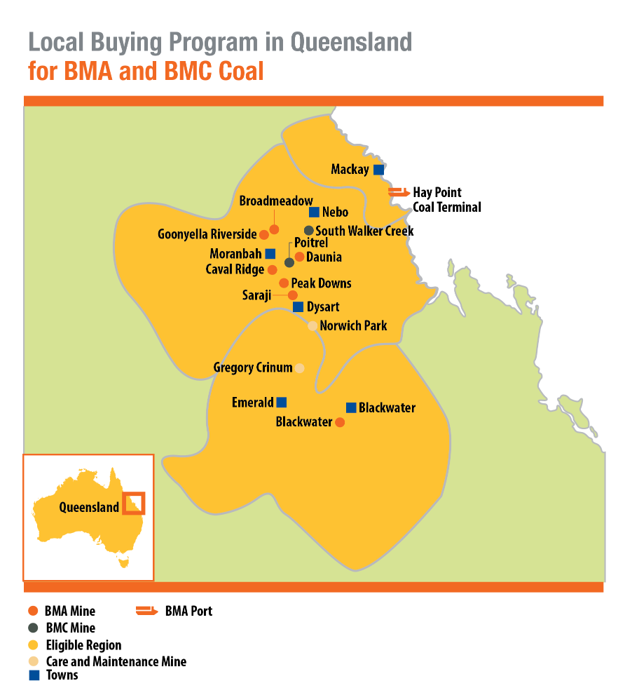 Local Buying Program in Queensland for BMA and BMC Coal